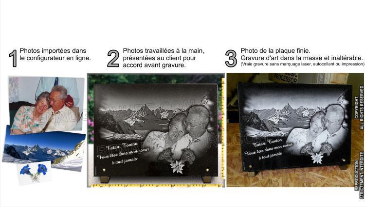 Plaque photo avec gravure de 2 portraits et paysage de montagne.