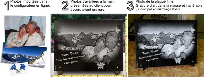 Plaque funéraire avec 2 portraits, la montagne et des fleurs.